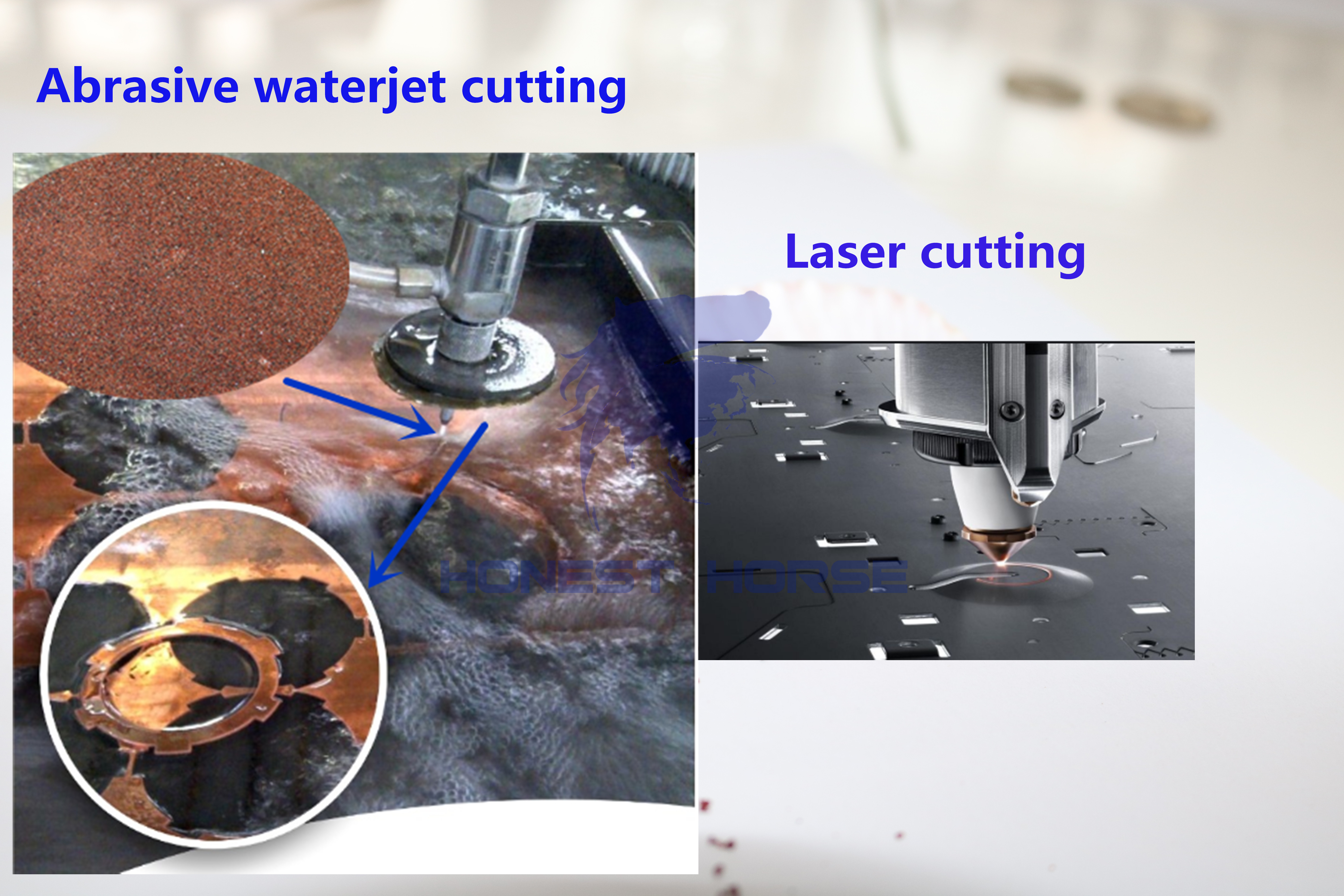 The difference of Waterjet cutting and Laser cutting